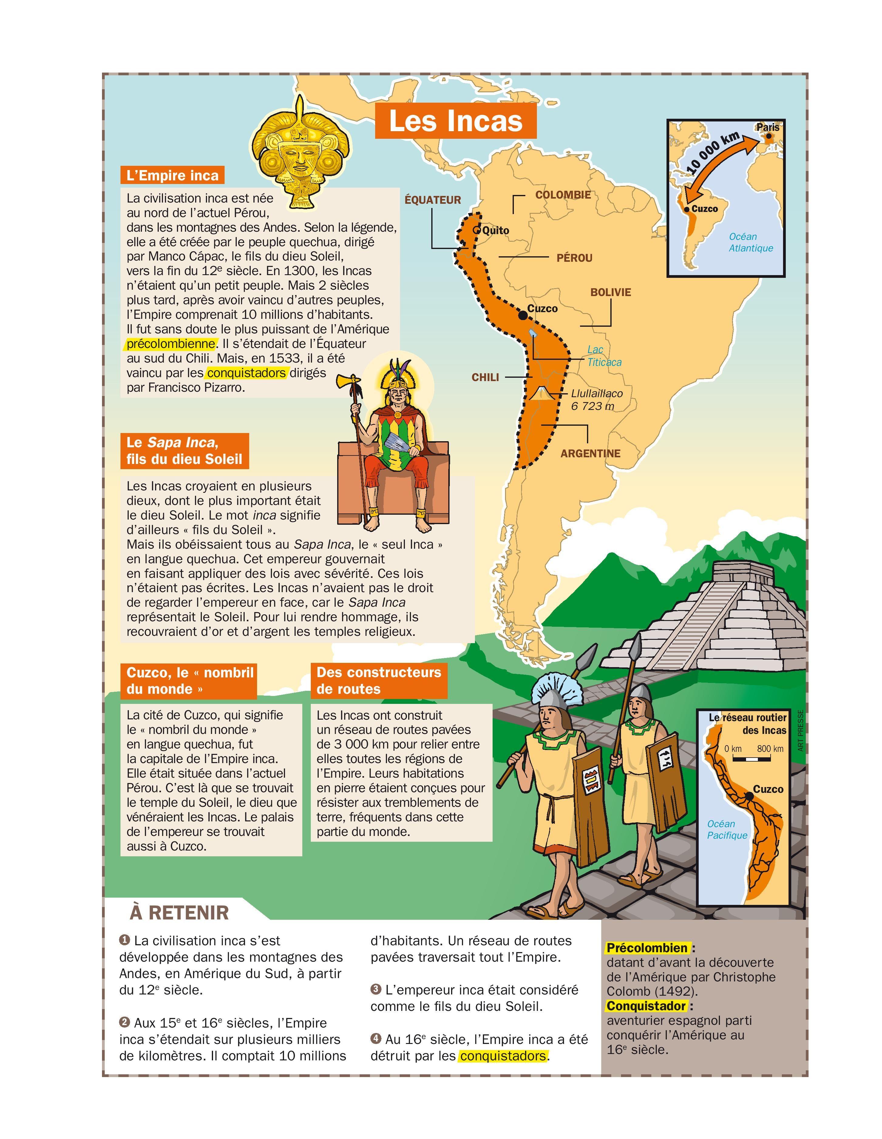Incas Profedeele Civilizaciones Prehispanicas Culturas De America Ensenanza De La Historia