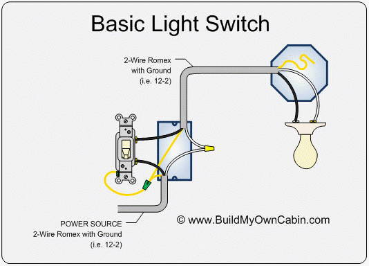 Why Would A Light Switch Be Wired With The Neutral Wire Light Switch Wiring Basic Electrical Wiring Electrical Wiring