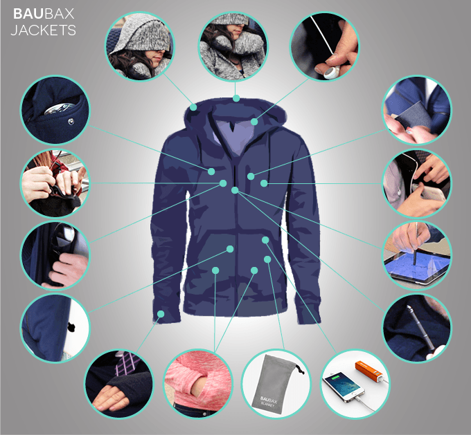 Revolutionary garment -Travel Jacket by BauBax providing style and utility #travel #fashion