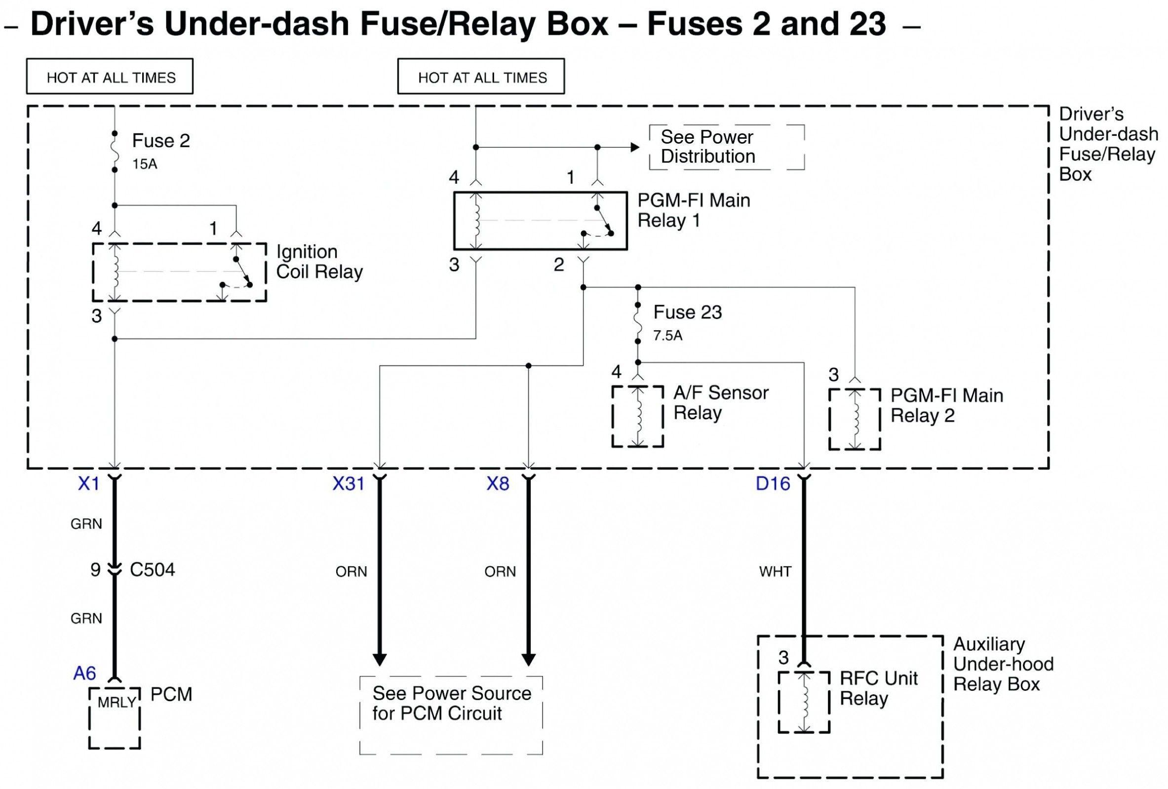 Unique Wiring Diagram For Electric Fan  Diagram