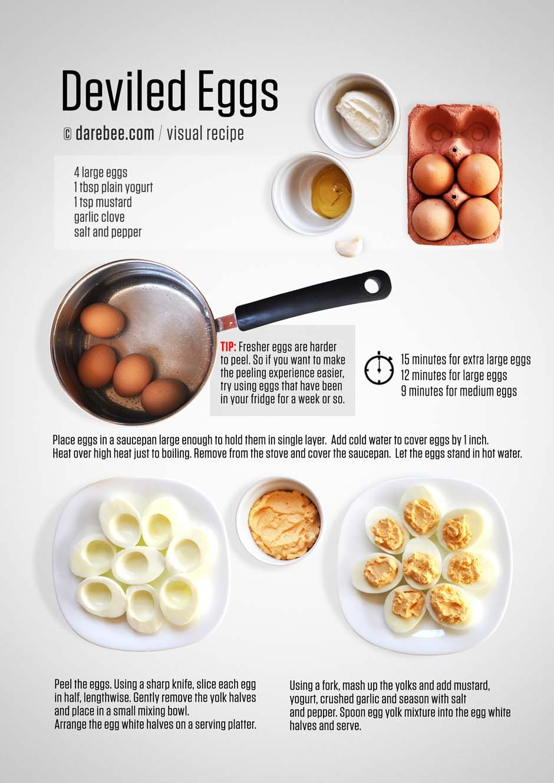 White apron calories - Nutrition Facts 8 Portions 35g Per Each 35 Calories Per Portion 3g Protein 2g Fat