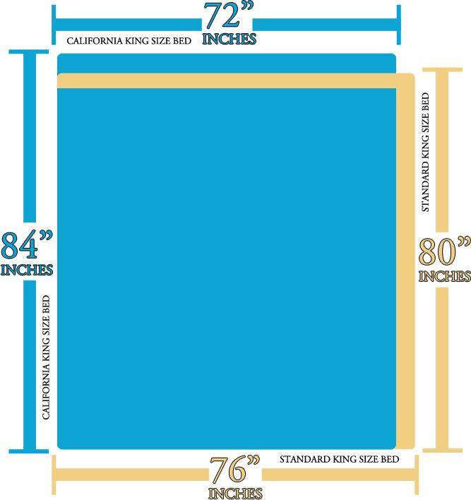 California king size bed  standard eastern mattress dimensions chart also rh pinterest