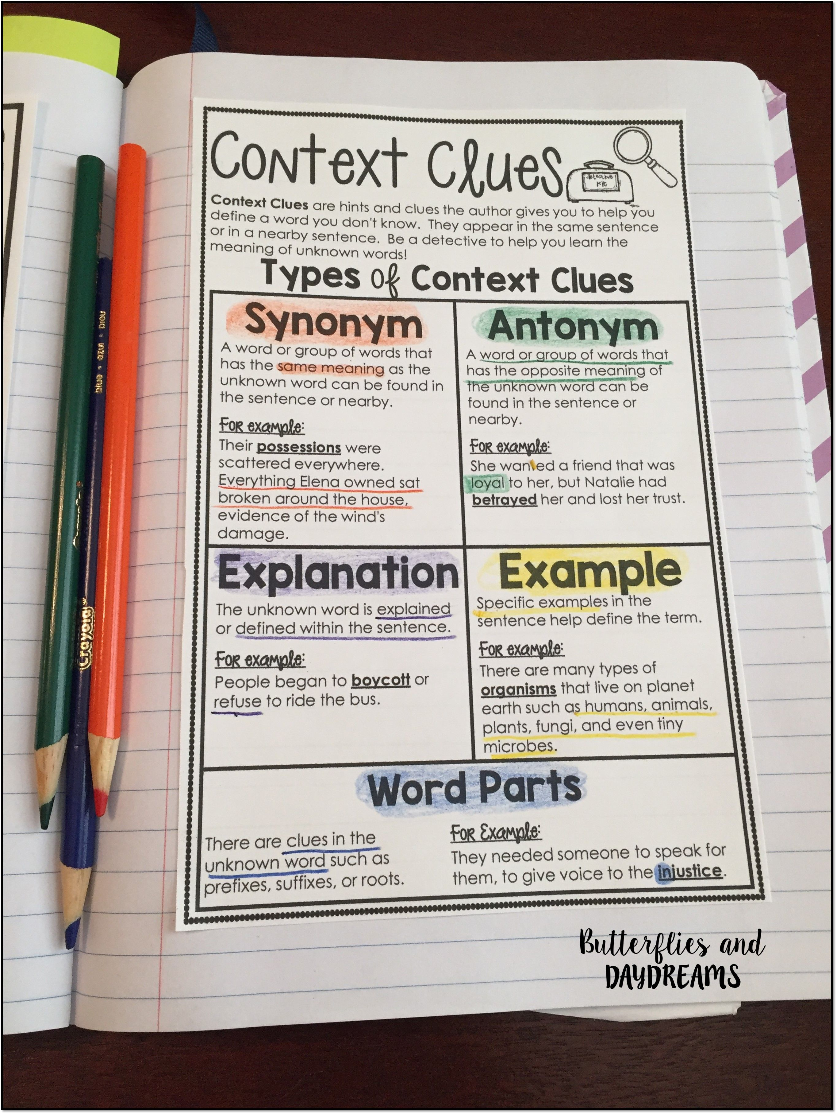 Free 5 Types of Context Clues Poster 5th Grade – Ereading Worksheets Context Clues