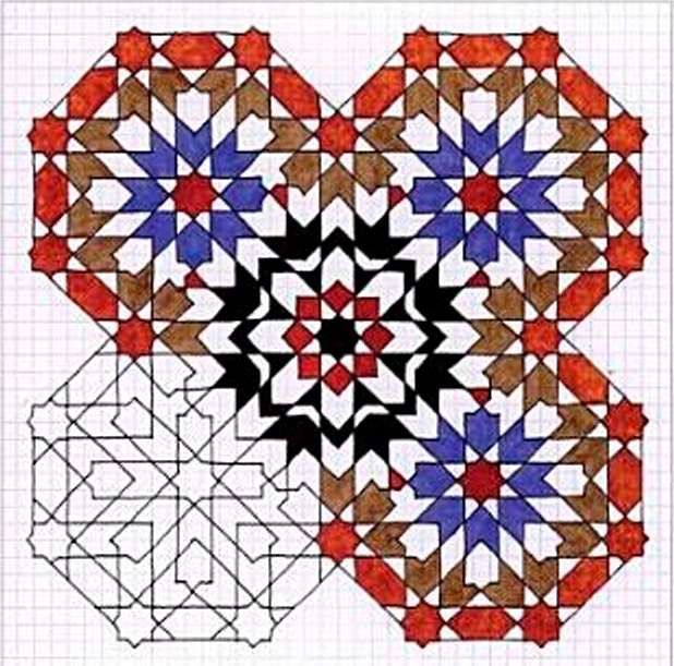 Pin By Subhash Chander On Stencil Creation Geometric Pattern Art Islamic Art Pattern Geometric Art