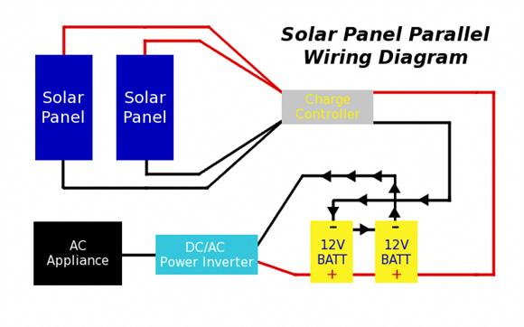 Solar Panel Parallel Wiring Diagram Solarenergy Solarpanels Solarpower Solarpanelsforhome Solarpan With Images Solar Panels Solar Panels For Home Solar Panel Installation