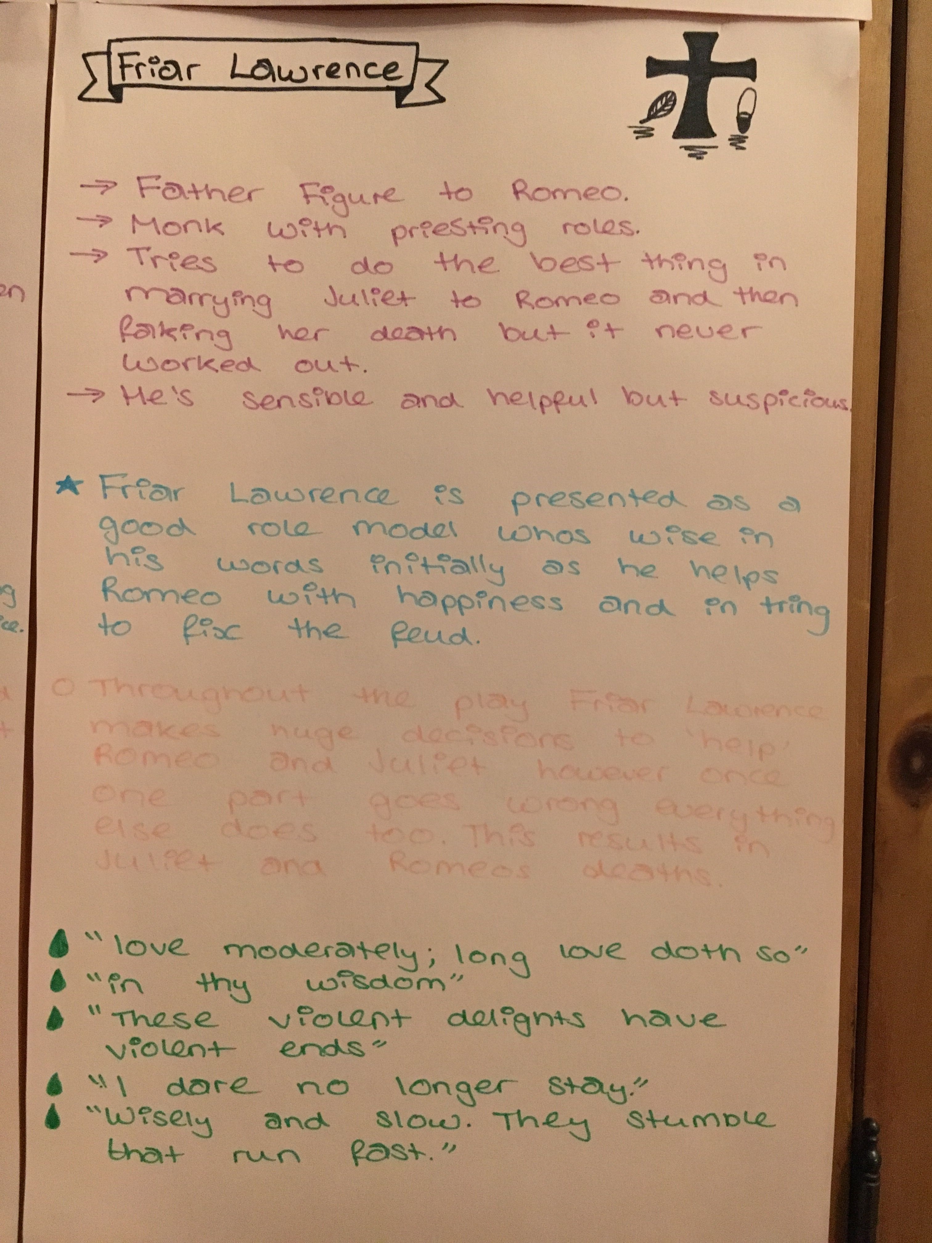 Friar Lawrence Romeo And Juliet Quote Gcse Revision English Soliloquy Summary