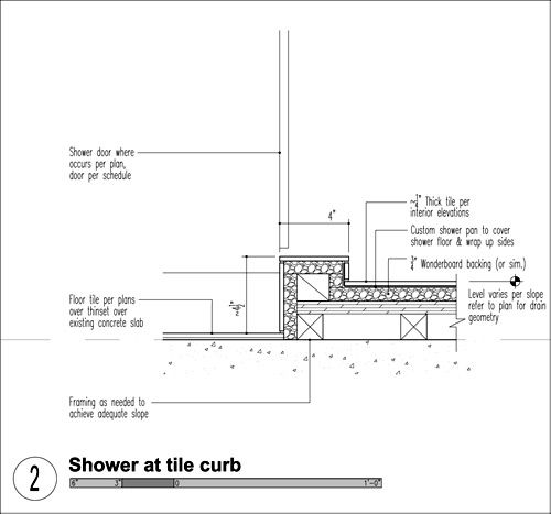BUILD LLC. Shower Tile Curb