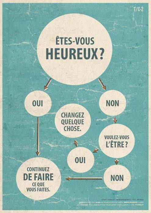 Le Mouvement C'est La Vie : mouvement, c'est, VIDEOS, SANFOR), C'est, Mouvement..., Paroles, Inspirantes,, Citation, Comment, être, Heureux
