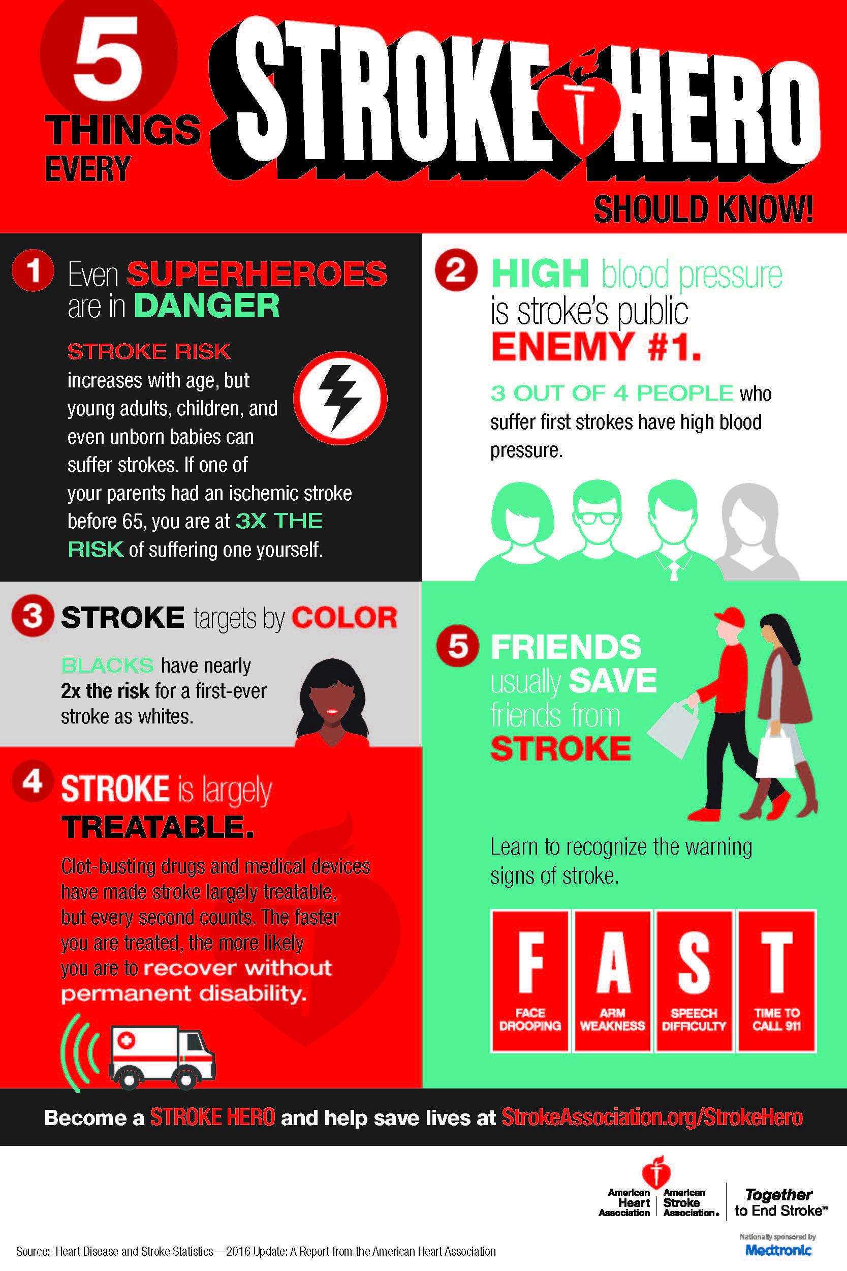 Seconds Matter Know The Signs Of Stroke Strokeawarenessmonth Strokehero Stroke Awareness Stroke Prevention Awareness Month