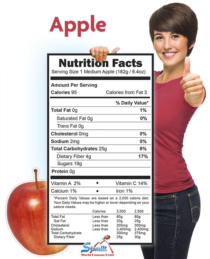 Apple Nutrition | We, Design and What kind of