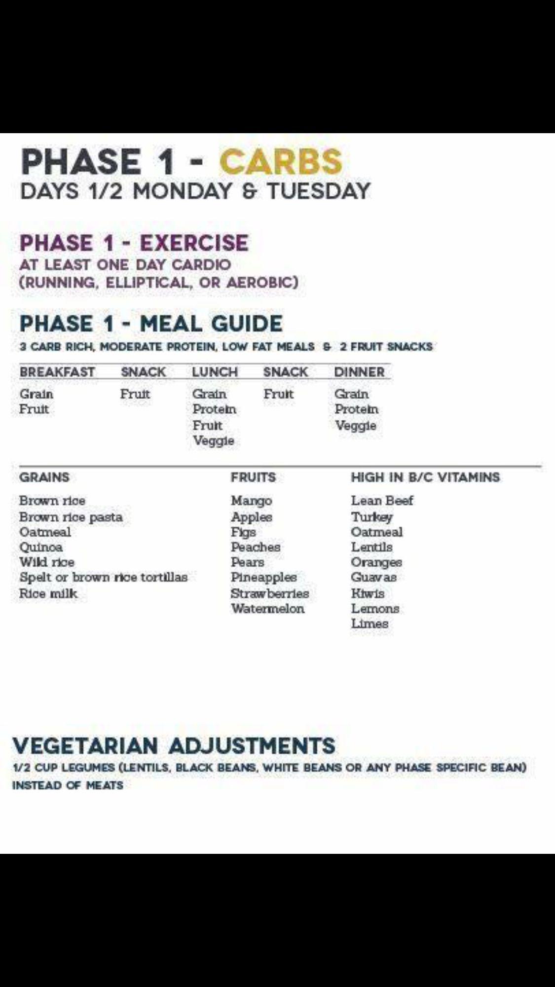Idea de insight marketing mx en fmd dieta de metabolismo