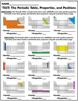 Test the periodic table placement and properties periodic table a performance indicator testquizworksheet covering physical properties of metals nonmetals and metalloids and their placement in the periodic table of urtaz Choice Image