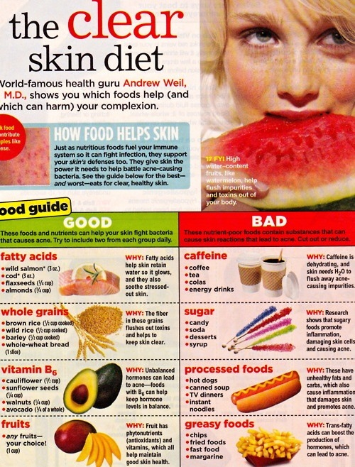 The Clear Skin Diet Pdf