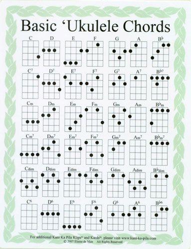 Ukulele Chord Chart Basic Chords Quartersize Laminated Designed To Be Used