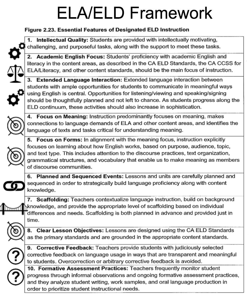 Resources 2012 ELD Standards California ELA/ELD Framework EL