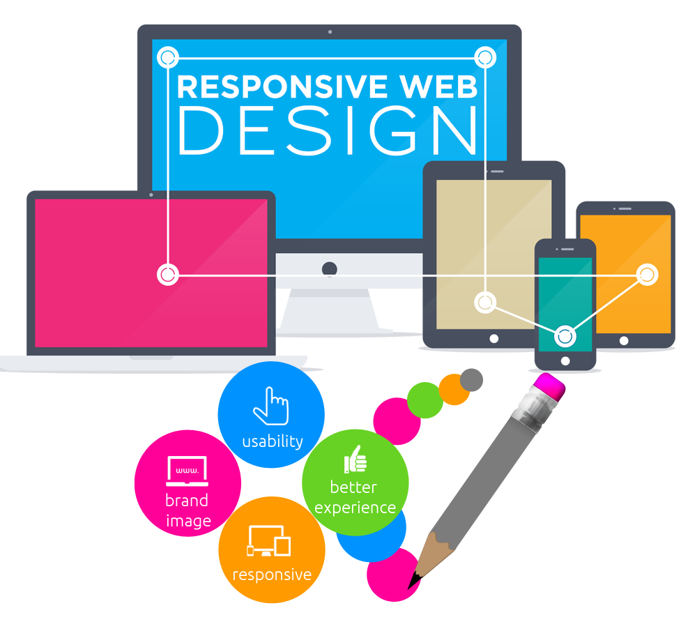 Leatherfield Digital Marketing Company In Dubai Sales Leads Digital Agency Web Development Design Web Design Training Website Design Company