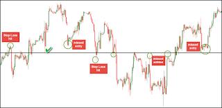Pin On Stock Excgange