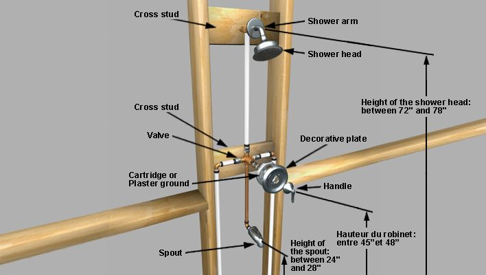shower plumbing shower faucet tub and