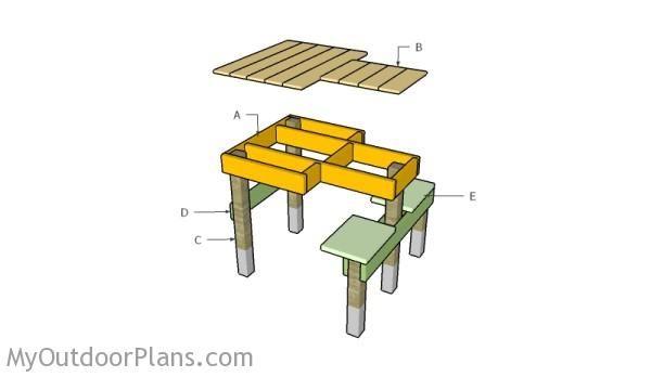 Building a shooting bench | Shooting bench plans, Shooting ...