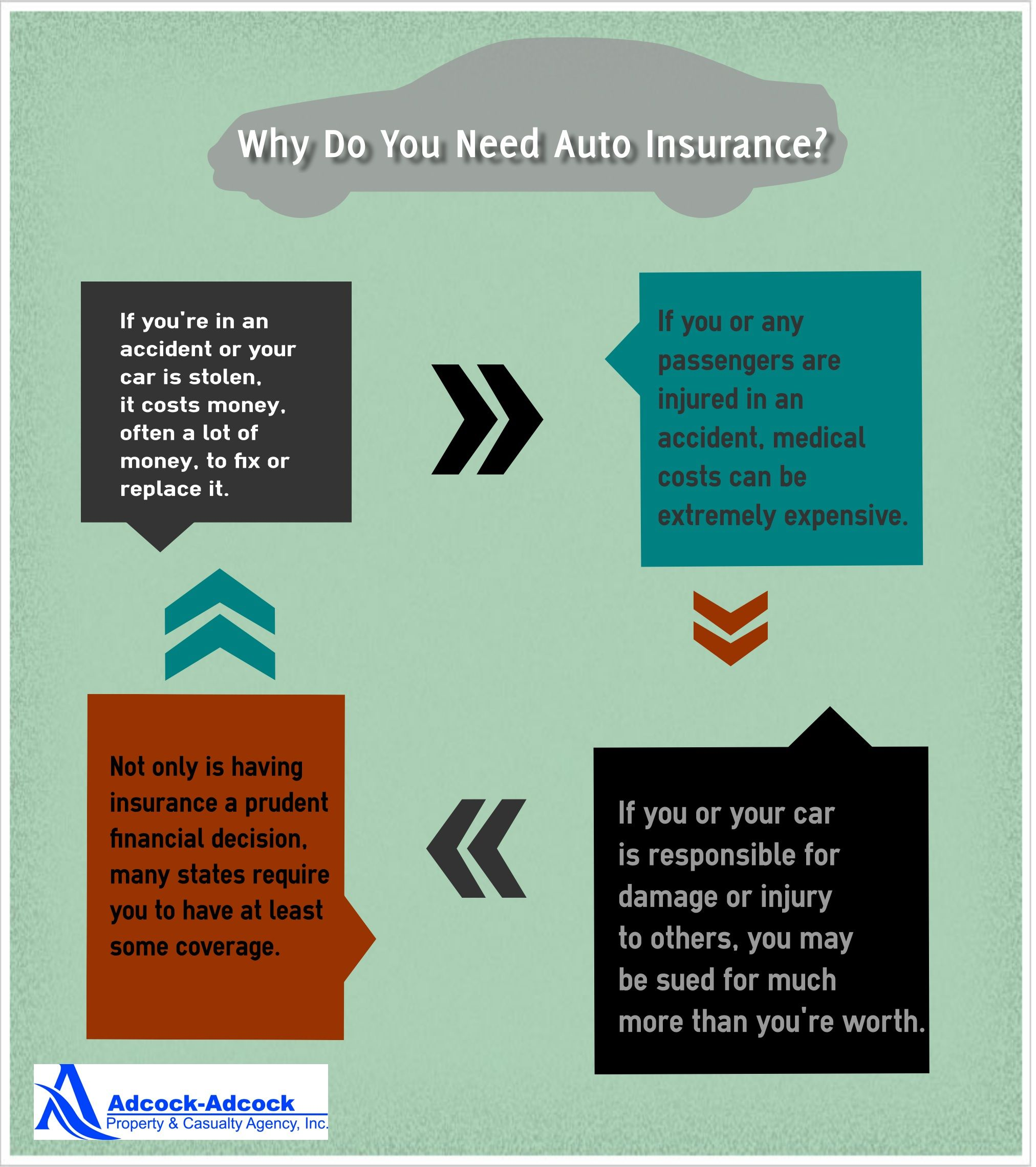 Why do you need auto insurance? Car insurance, Insurance