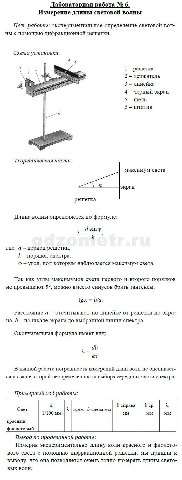 Гдз по физике 11 класс мякишев 2-е издание