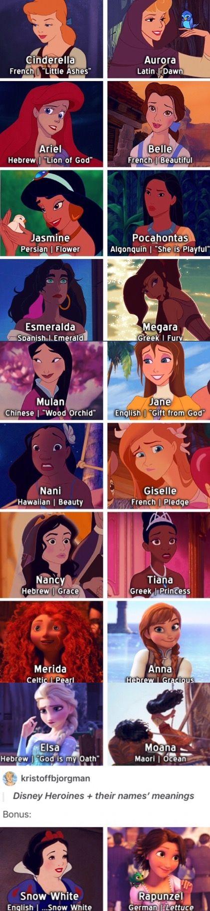 Disney Heroines + meaning of their names