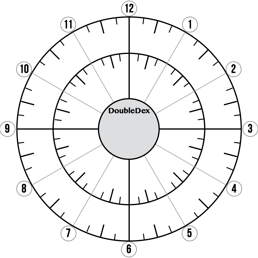 Chronodex: Visual Time Management That Fits You [Tools