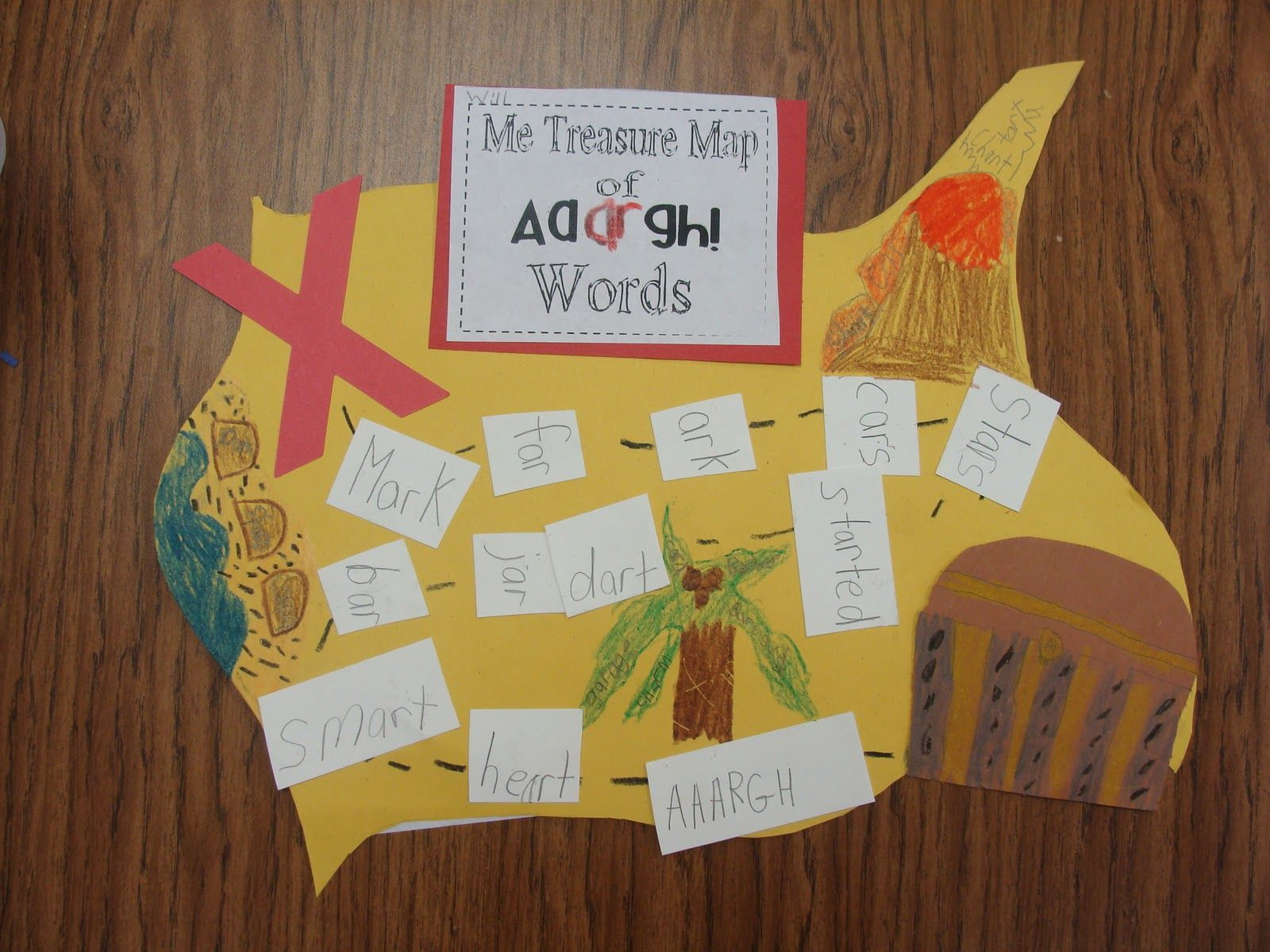 Ar Word Treasure Map Could Be Used As A Final Activity