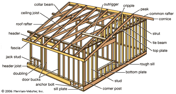 Puzzlepiece Framed Structures Timber Frame Construction Wood Frame House Wood Frame Construction