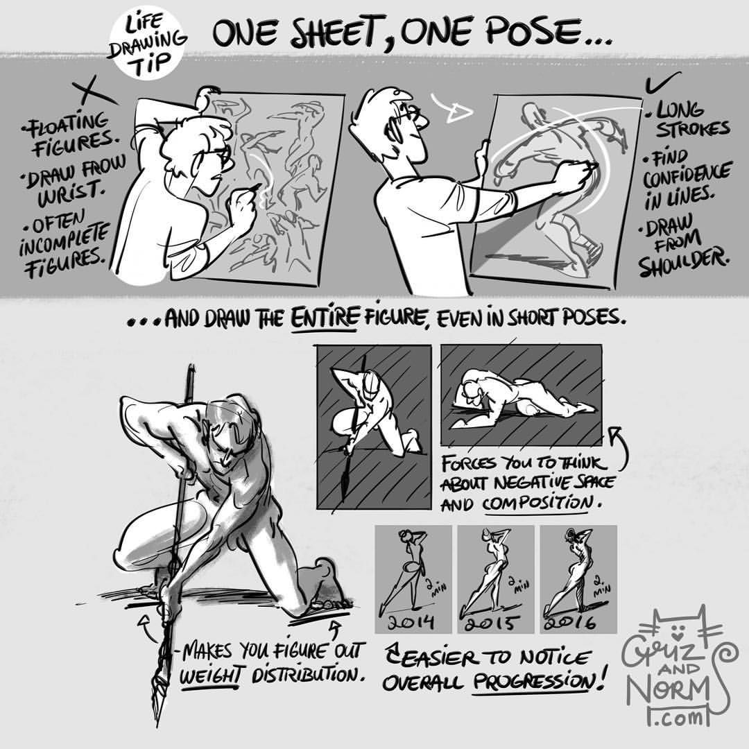 (100 Tuesday Tips book available on our online store) *NEW Tuesday Tips - One Sheet, One Pose This is specifically a Figure Drawing tip. It forces you to draw big and to draw from the shoulder with bold, long lines. Over time, you may gain more...