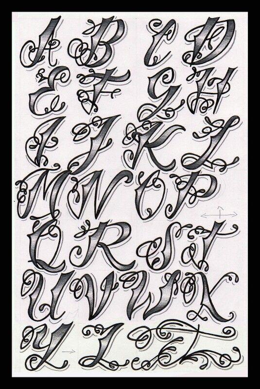 Pin De Adrian En Tattoos Tattoo Fonts Alphabet Tattoo Alphabet Y