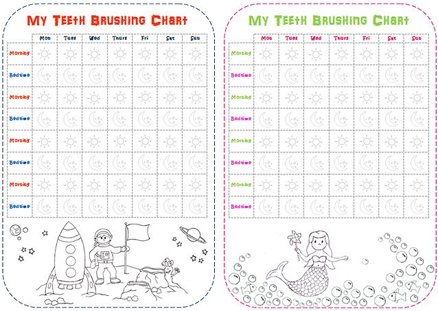 photo about Printable Tooth Brushing Charts known as Childrens enamel brushing gain charts - cost-free printables