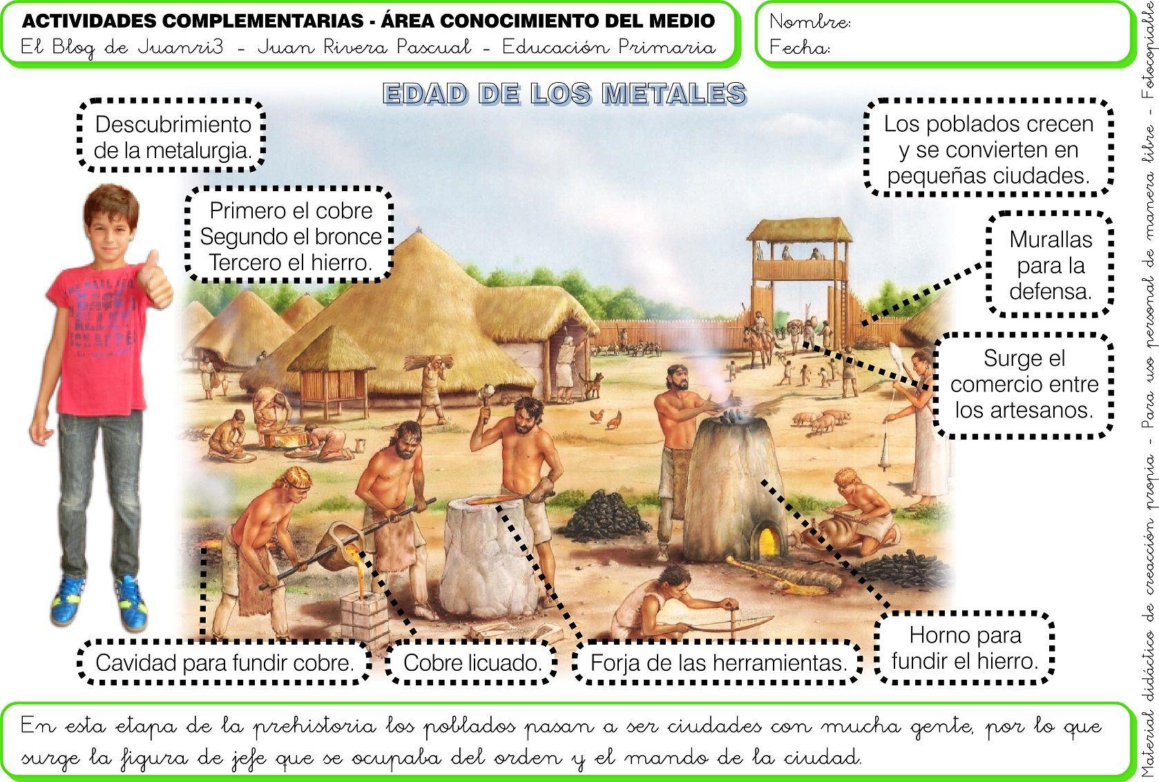 En Primer Tema De 1º De La Eso De Ciencias Sociales Trata Sobre La Prehistoria Rebuscando Mater La Prehistoria Para Niños Prehistoria Libros De Lectoescritura