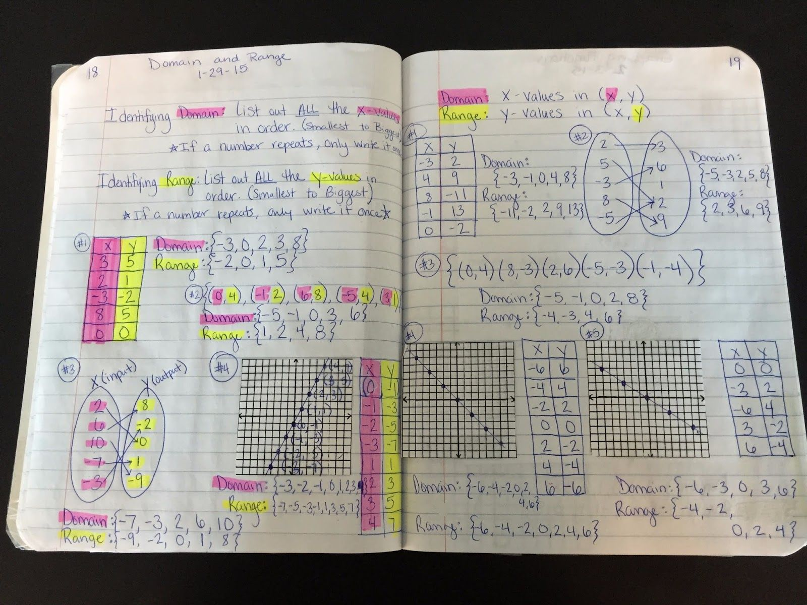 A Blog About Teaching High School Math With Special