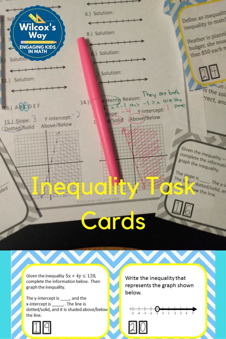 Inequalities in one and two variables task card activity