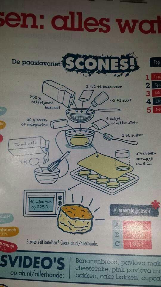 Mooie manier om visuele mensen een recept uit te leggen