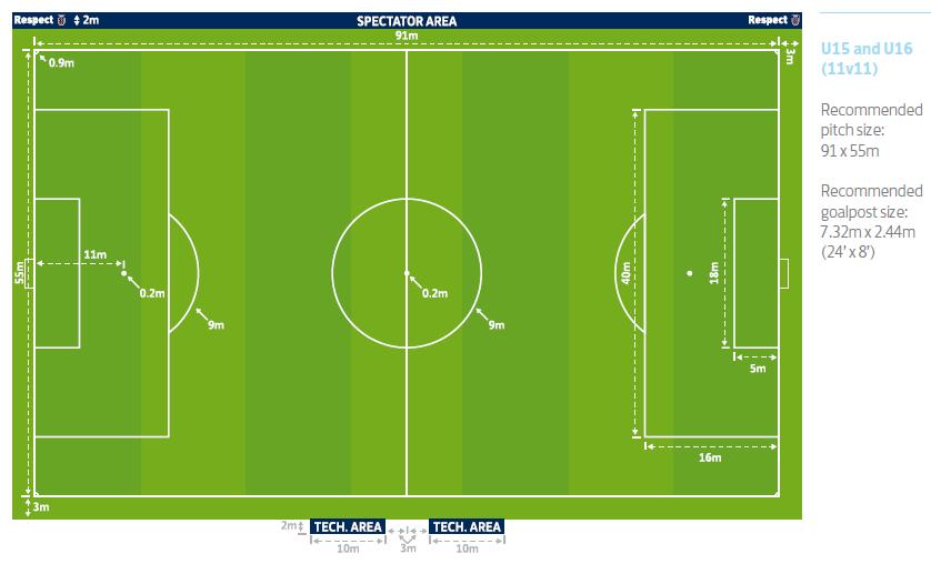 11x11 Foortball Pitch Dimensions Fa U15 16