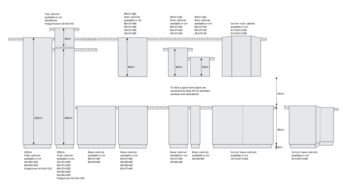 The comprehensive guide to the IKEA Kitchen Planner