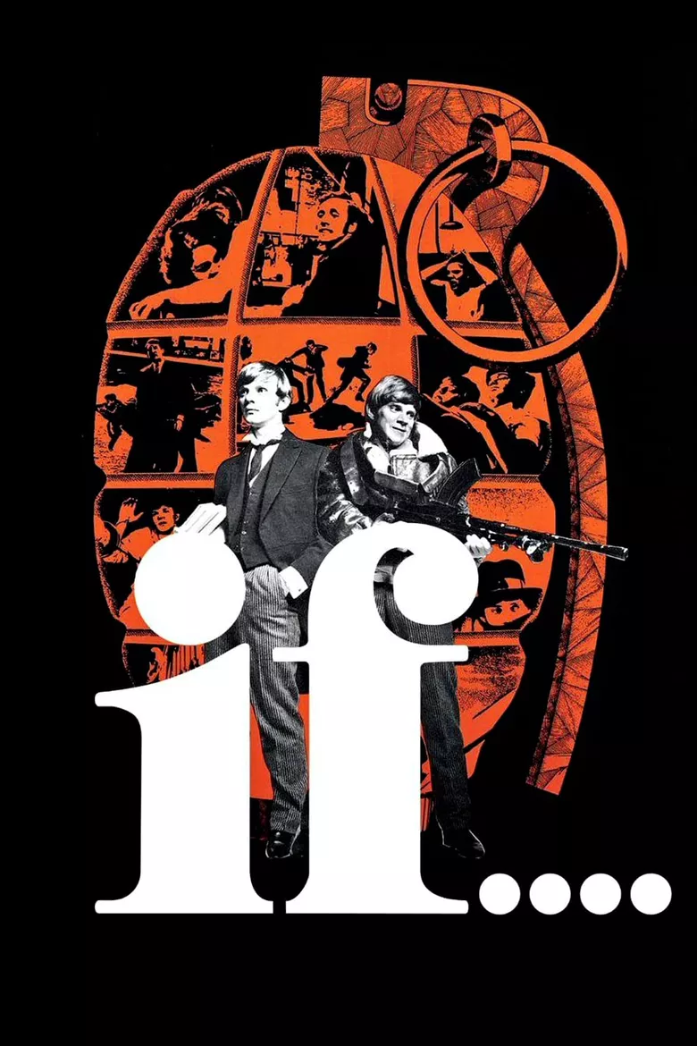 if.... (1968) - Watch on Prime Video, Kanopy, and ...