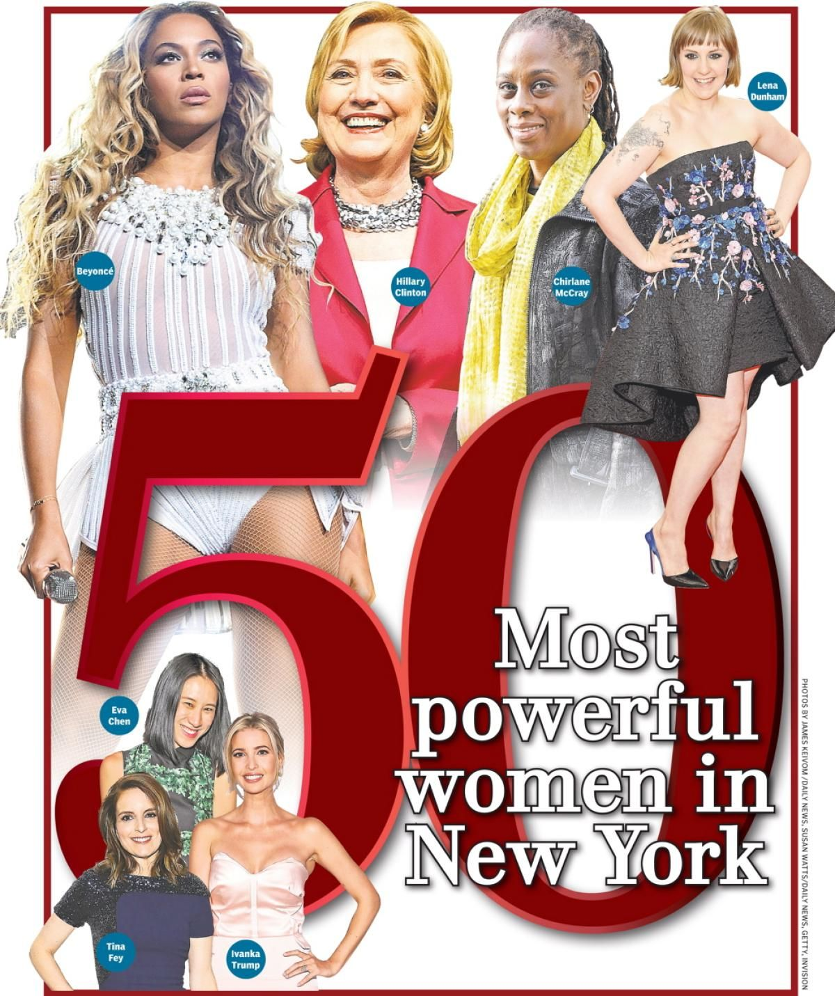 Who are the most influential women in the Big Apple? The Daily News compiles the definitive list.
