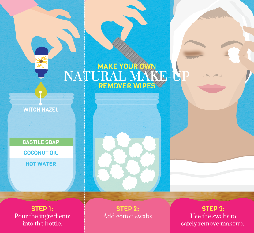 Try These All-Natural DIY Seasonal Skin Care Recipes To Get That ...