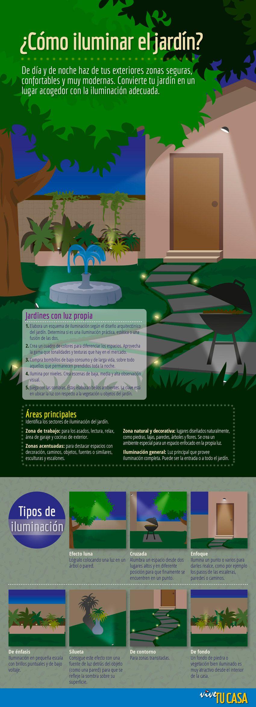 Pin de l mpara y luz en asesoramiento en iluminaci n for Lamparas para exteriores de casas