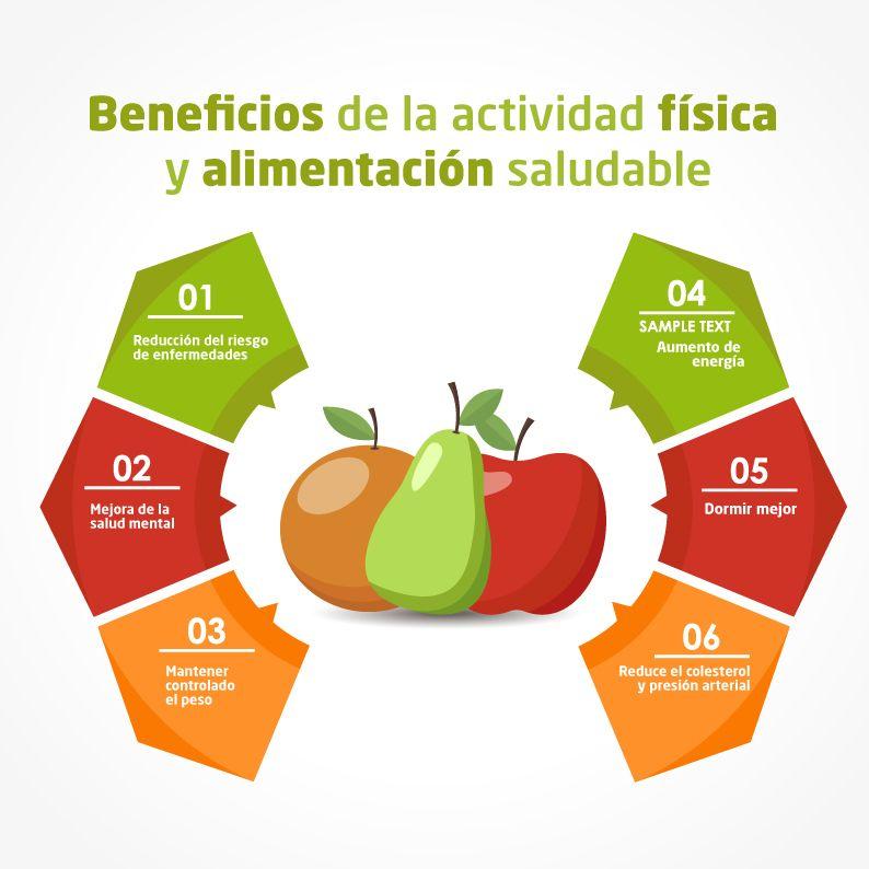 beneficios de una alimentación saludable y actividad física
