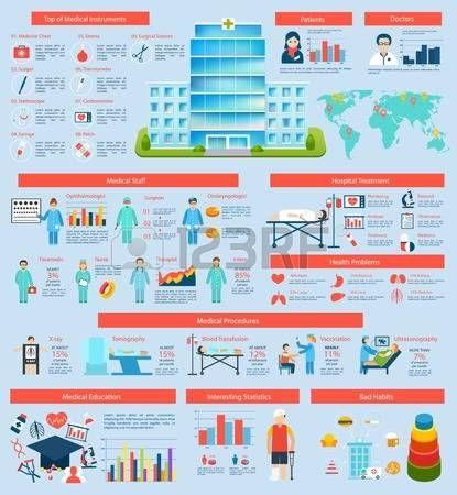 medico y paciente: Conjunto infografía Médico con gráficos equipos y procedimientos hospital de medicina móvil elementos y mapa del mundo ilustración vectorial Vectores