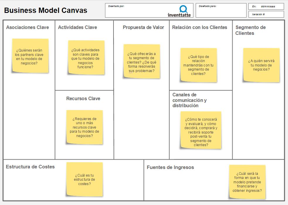 Elabora ágilmente tu Plan de Negocio con Business Model