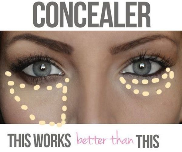 How to disguise under-eye circles with makeup?