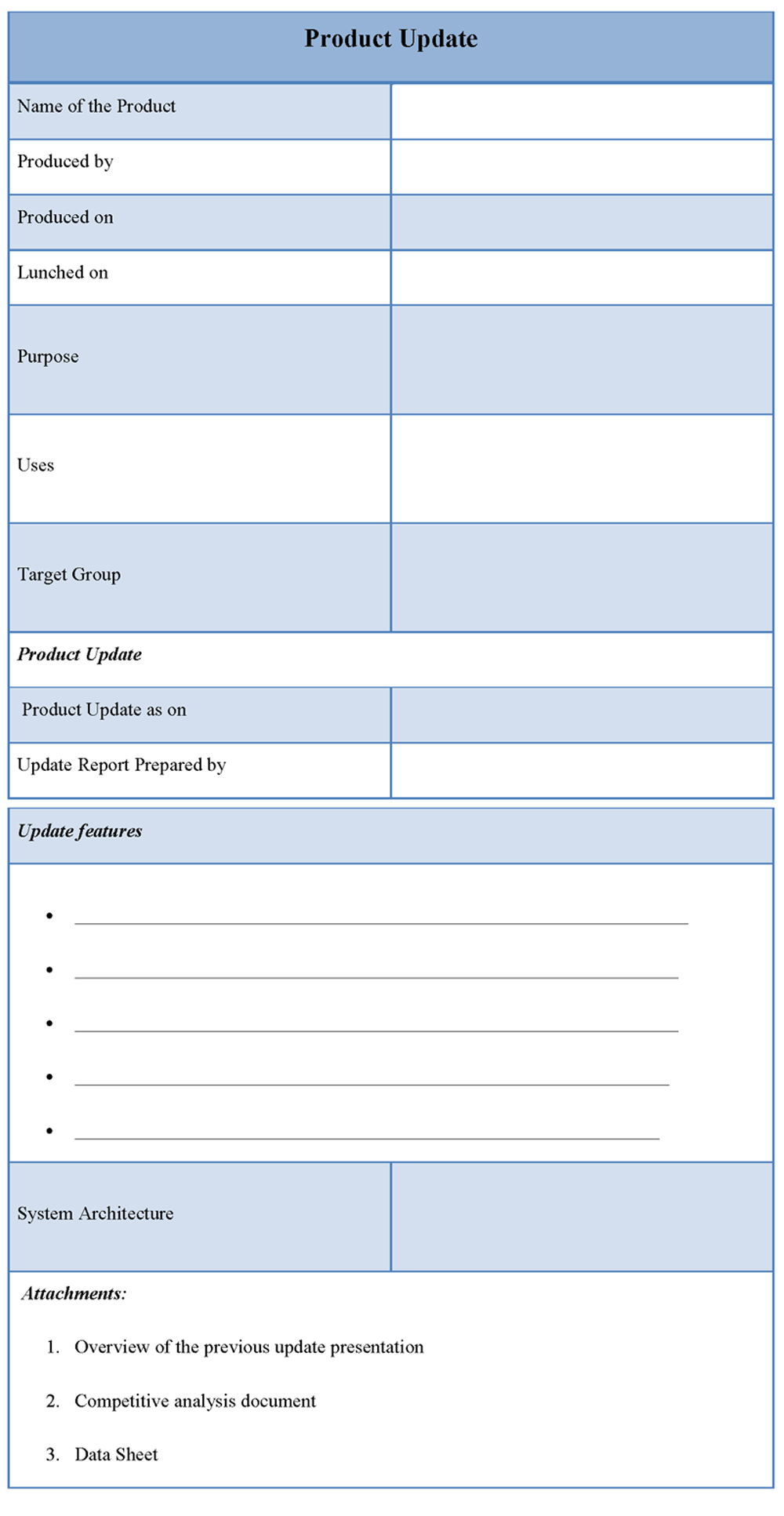 Product Update Template Editable Docs Templates, Data