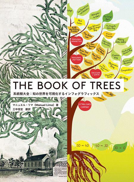 中世の美徳と悪徳 から X メン の家系図まで 約200点の 系統樹
