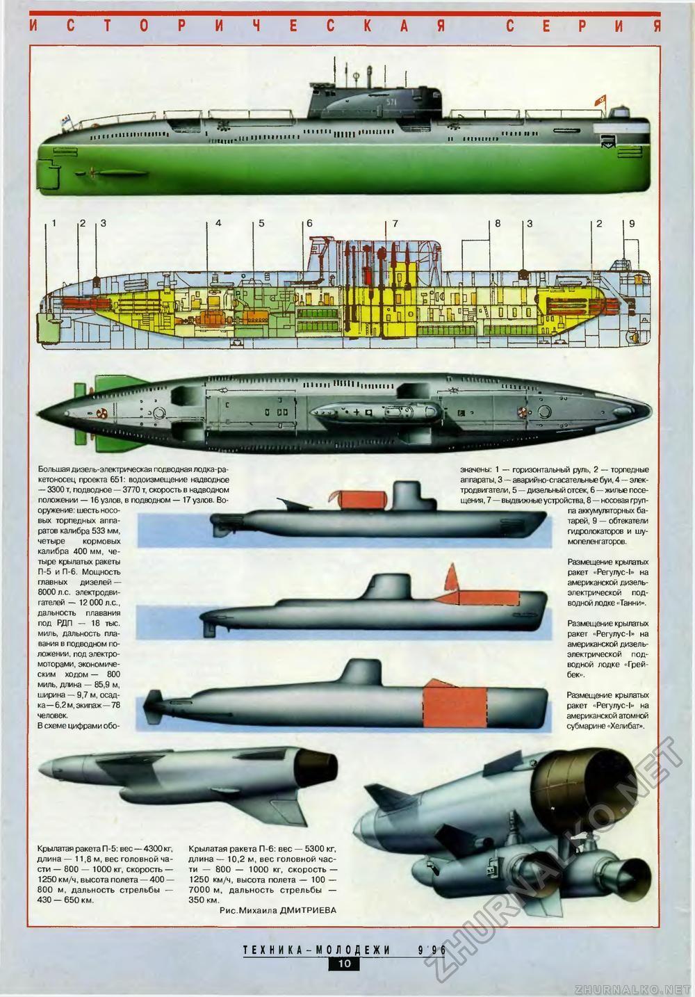 Tehnika Molodyozhi 1996 09 Stranica 12 Podvodnye Lodki Atomnaya Podvodnaya Lodka Lodka
