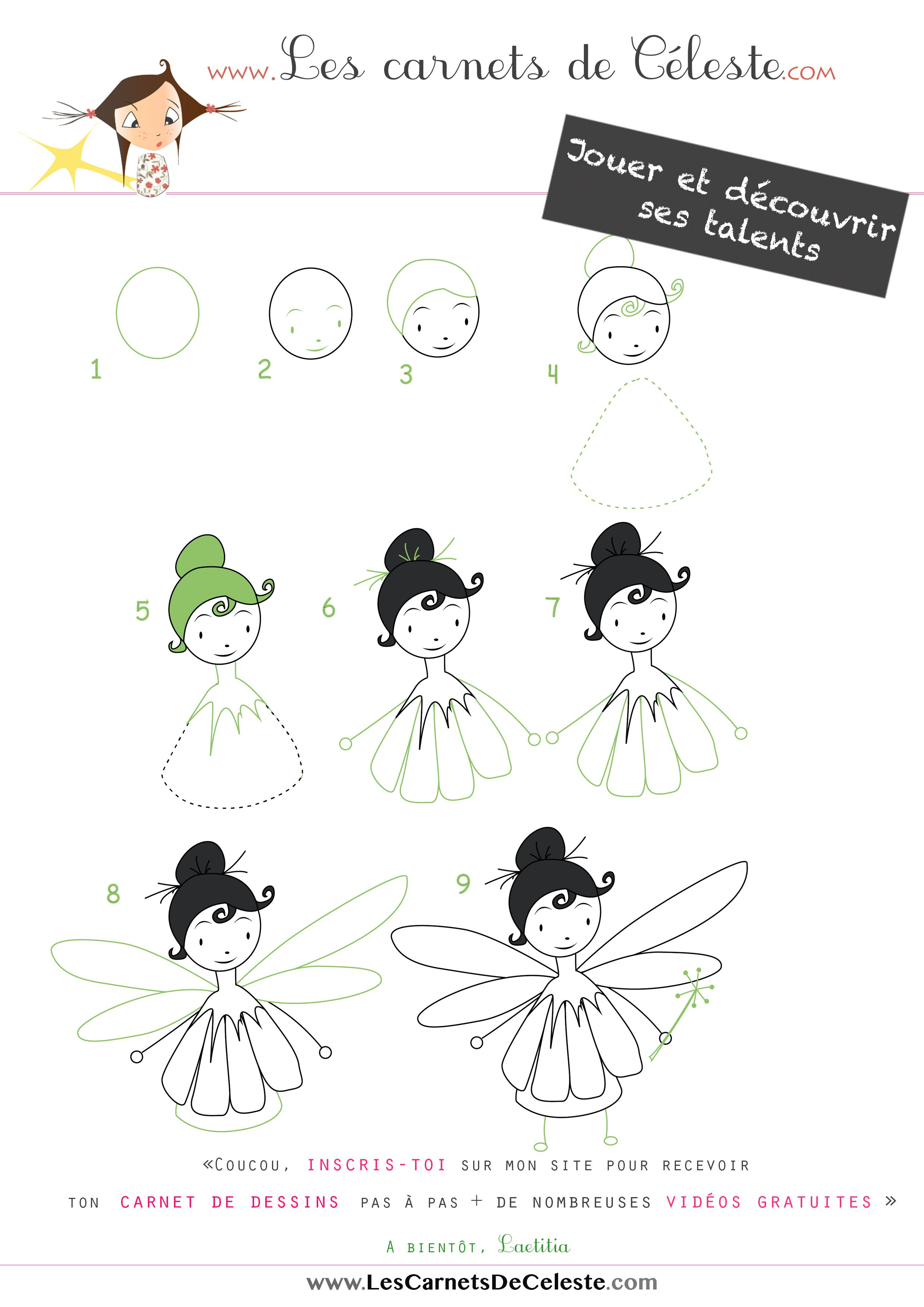 Comment dessiner une fleur fashion designs - Apprendre a dessiner une rose ...
